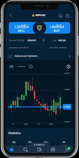 AvaTradeGo mobile app