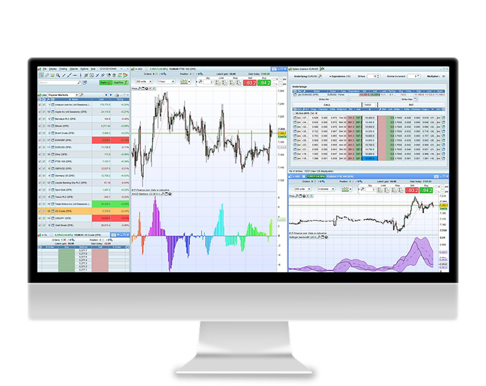 IG Markets Prorealtime