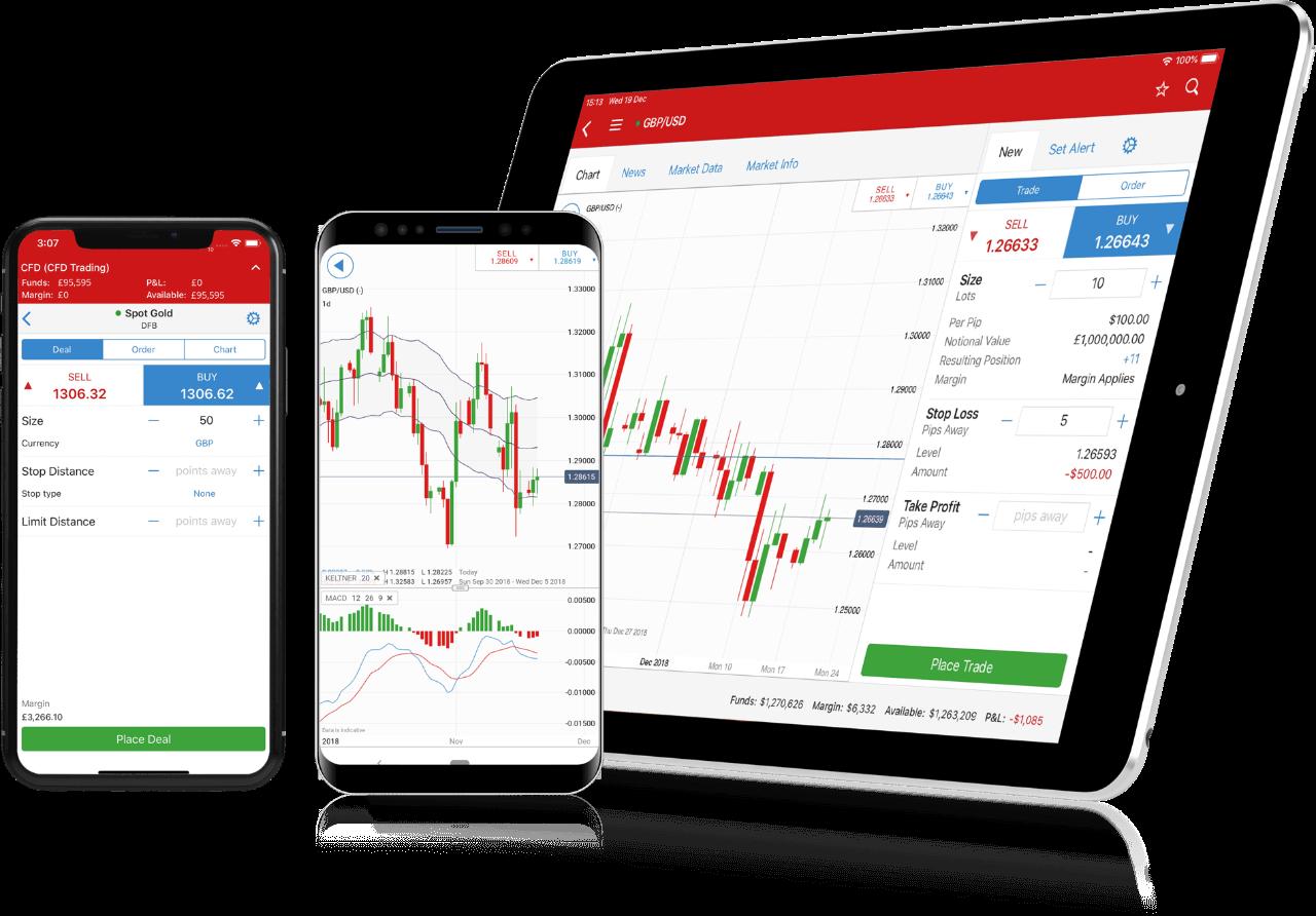Aplicación móvil IG Markets