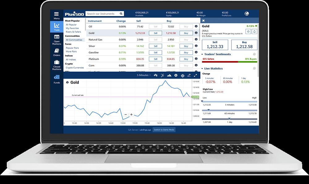 Plus500 laptop trading software