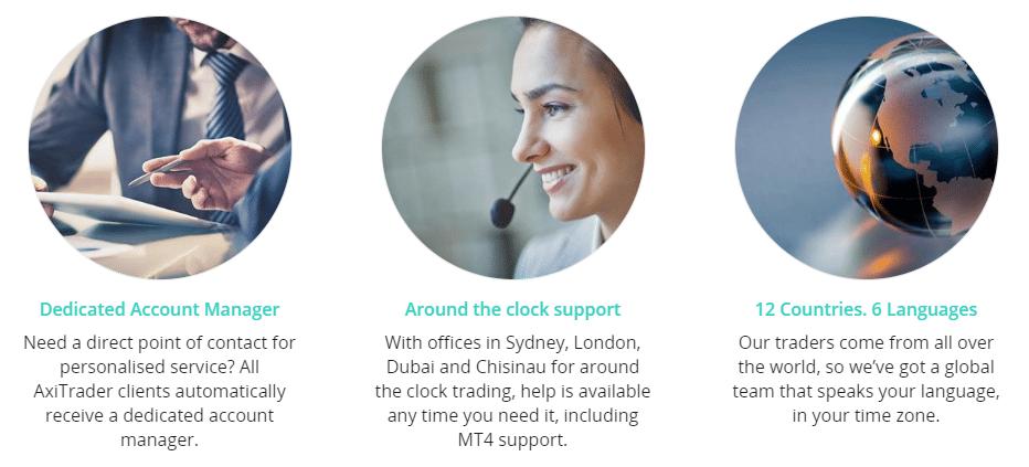 Asistencia al cliente y servicios de AxiTrader