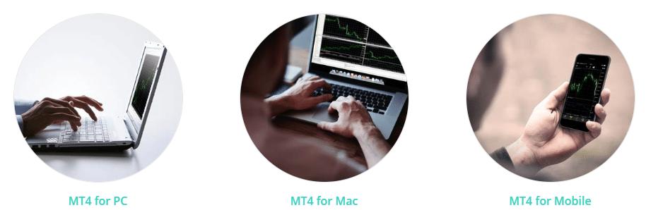 AxiTrader MT4 en escritorio, Mac y móvil