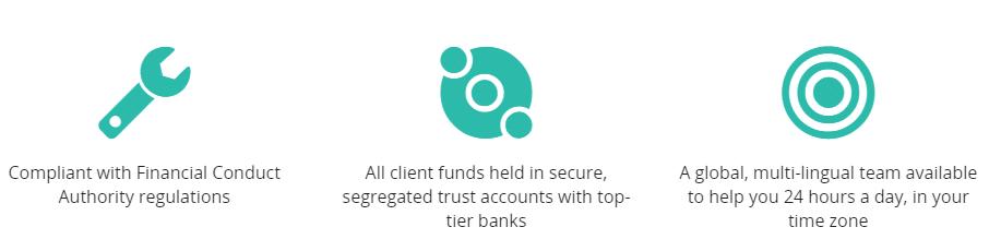 Regulación de AxiTrader, Seguridad Financiera y Atención al Cliente