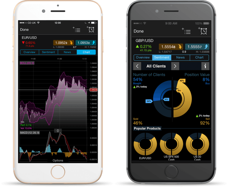 CMC mozgatható app