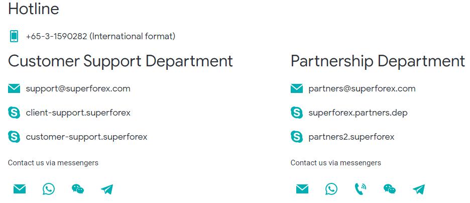 SuperForex-informatie over klantenondersteuning