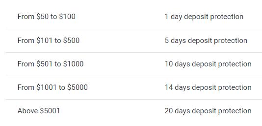 SuperForex biedt bescherming tegen aanbetaling