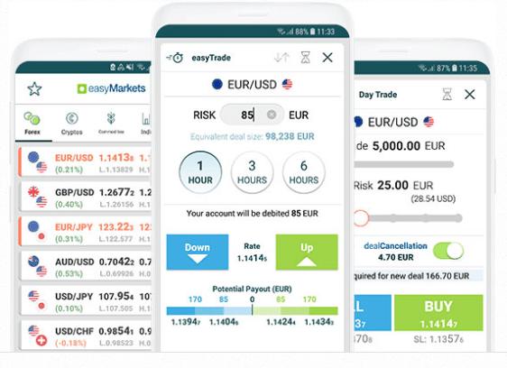 easyMarkets Mobile Trading App