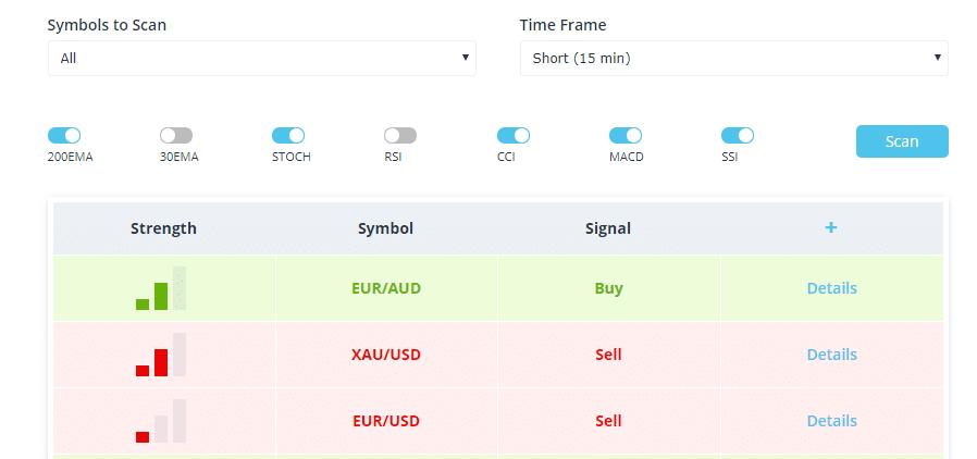 fxcm автоматизированный сканер рынка