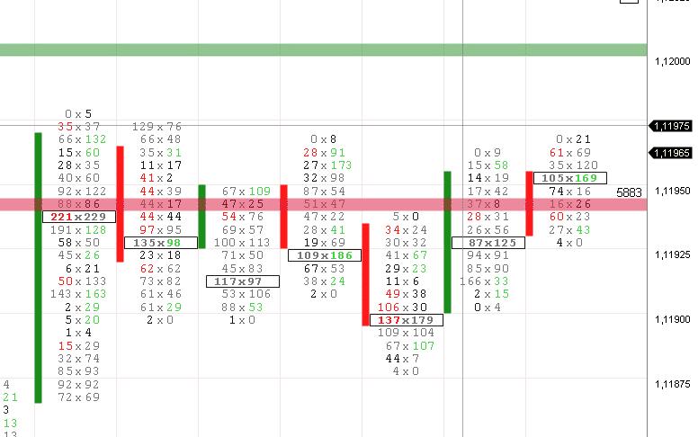 order flow forex