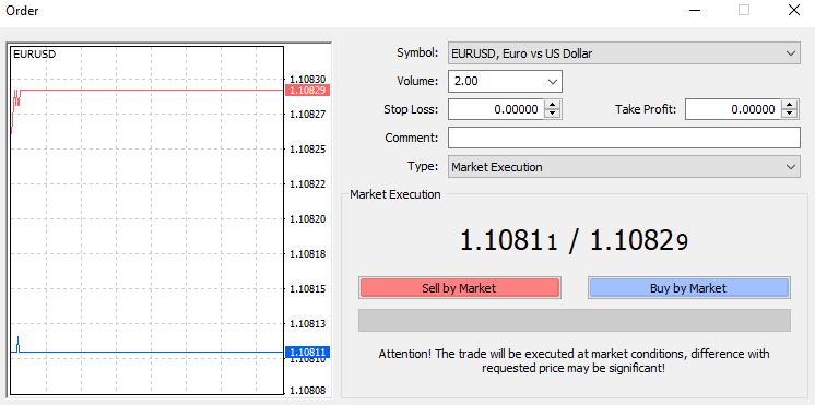 easyMarkets ordermask to open a position in the MetaTrader 4