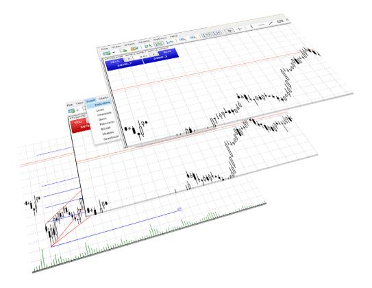 Grafici e analisi con TTCM