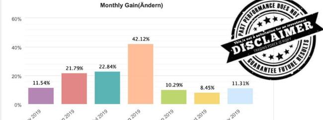 Eaconomy monthly profits