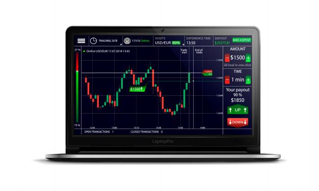 Binary Options Broker platform