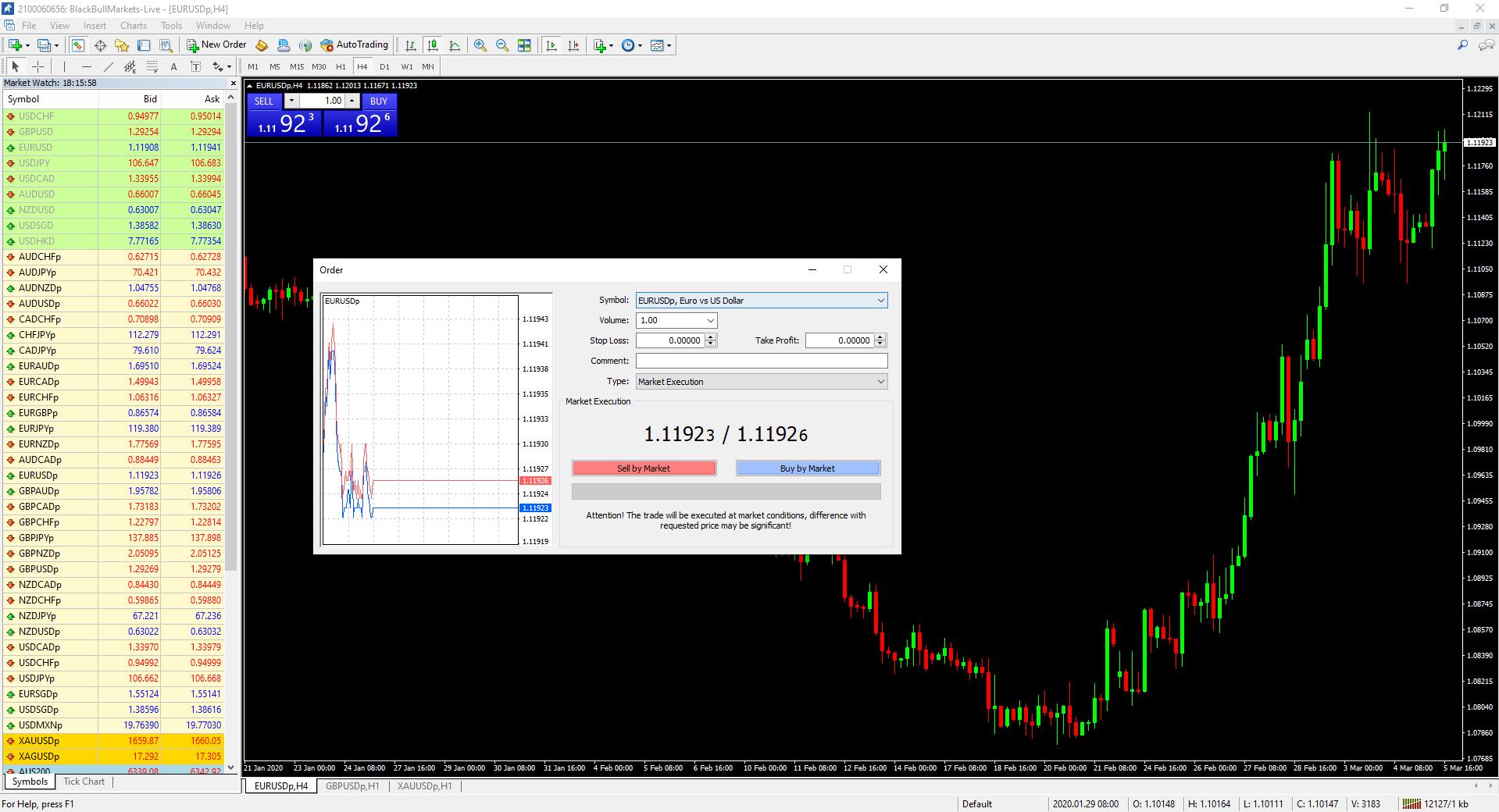 BlackBull Рынки MetaTrader 4 скриншот