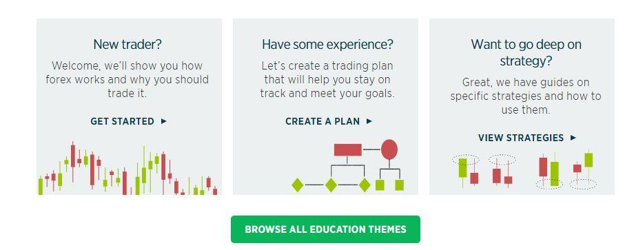 Forex.com offre ai propri clienti materiali didattici gratuiti