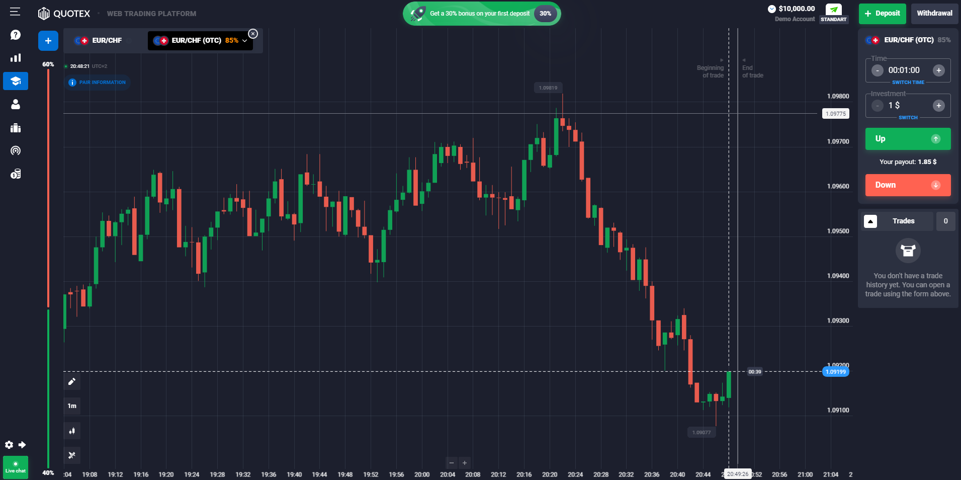 Official website of the Binary Options Broker Quotex