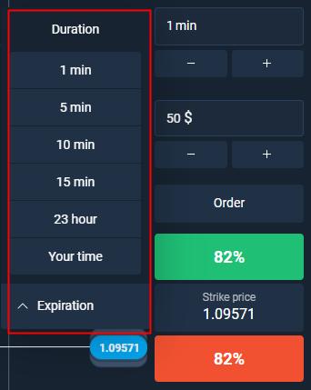 Изберете срока на валидност на търговията с фиксиран час
