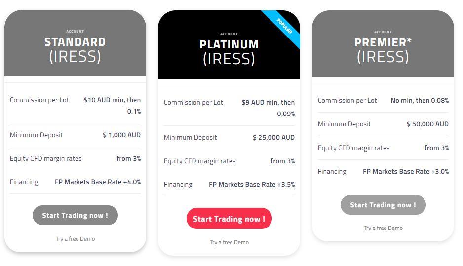 FP Markets IRESS Account Types