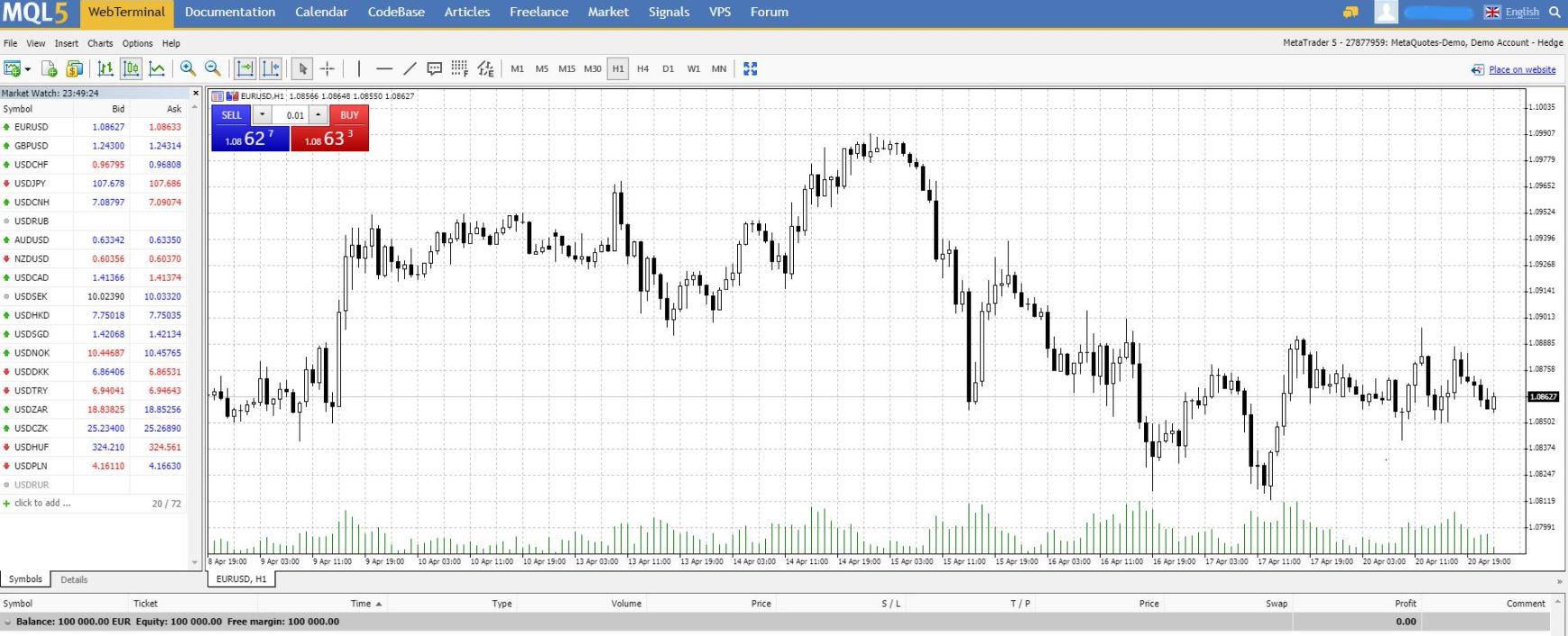 FP Markets MetaTrader WebTrader Platform