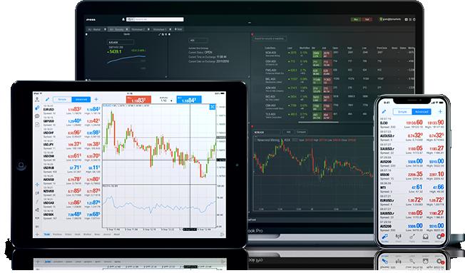 FP Markets MetaTrader for any device