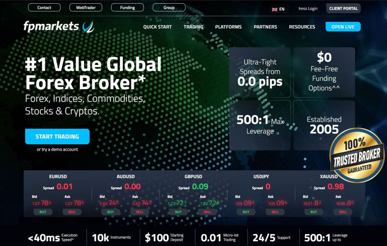 FP Markets Official Webpage