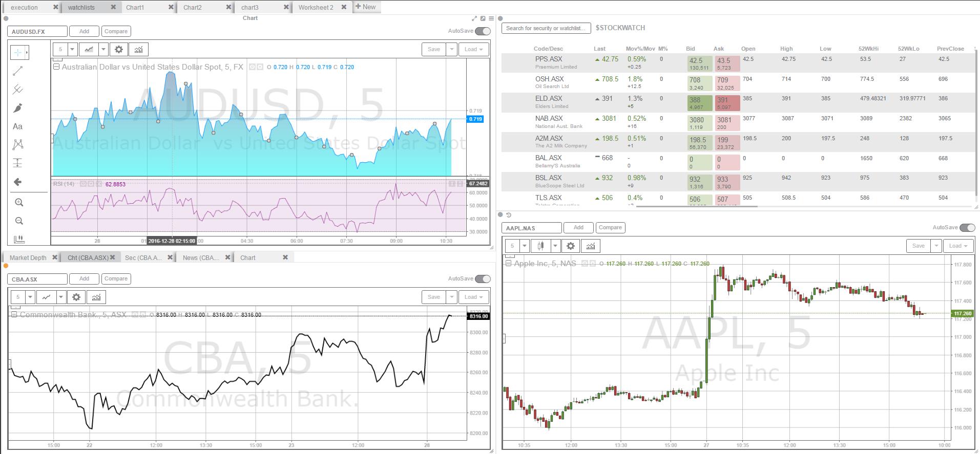 FP Markets iressTrader platform
