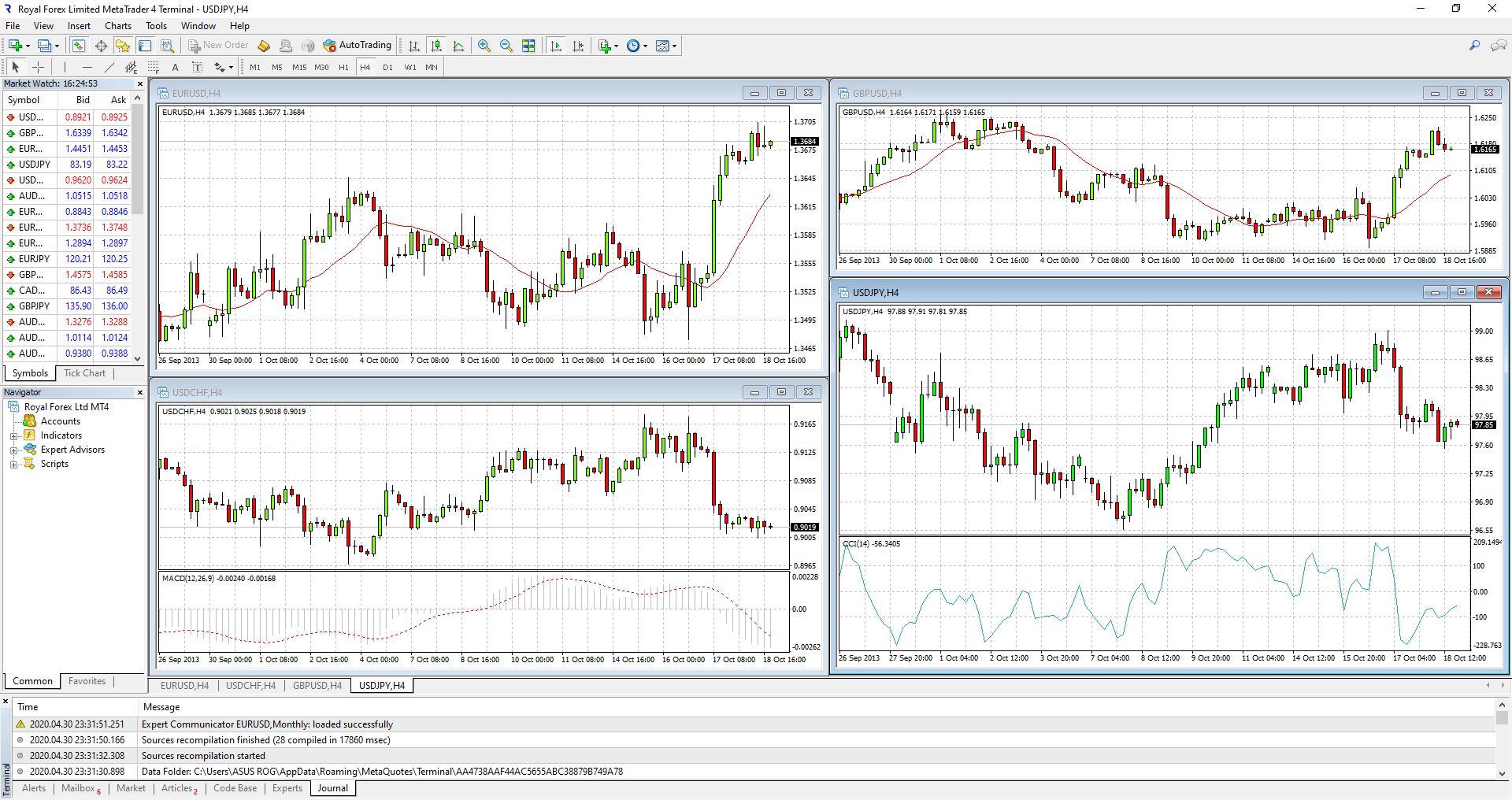 ROInvesting Platforma MetaTrader 4 (MT4)