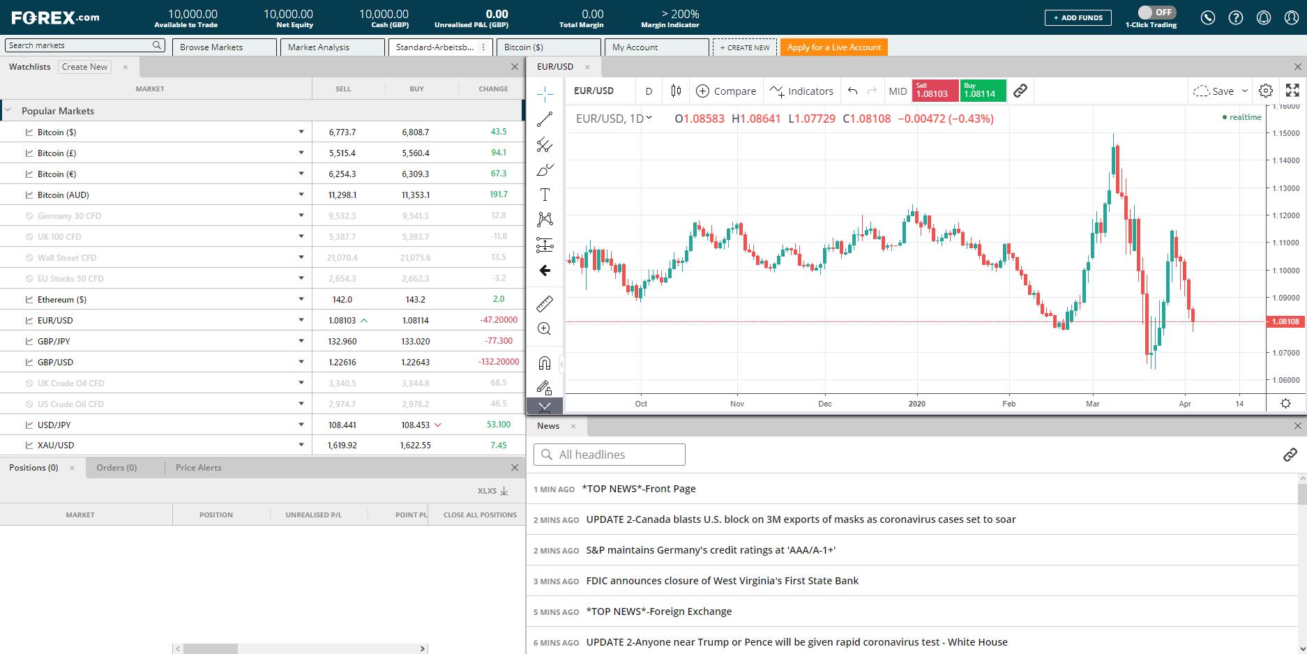 Screenshot della piattaforma WebTrader Forex.com