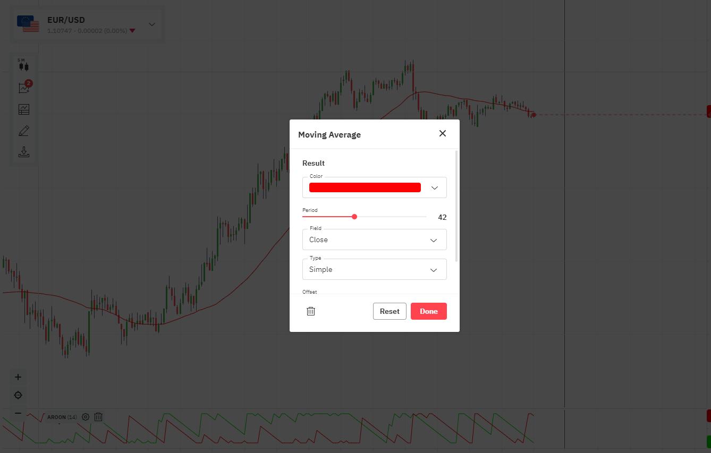 Adding indicators to the Deriv platform