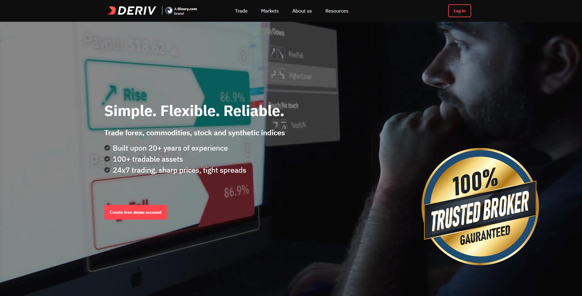 Deriv.com official website