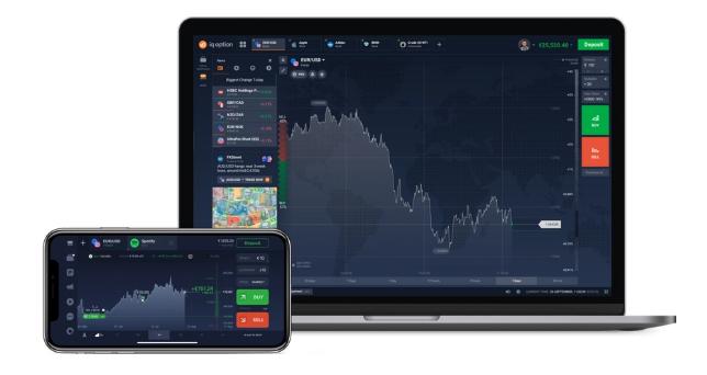 Программное обеспечение day Trading