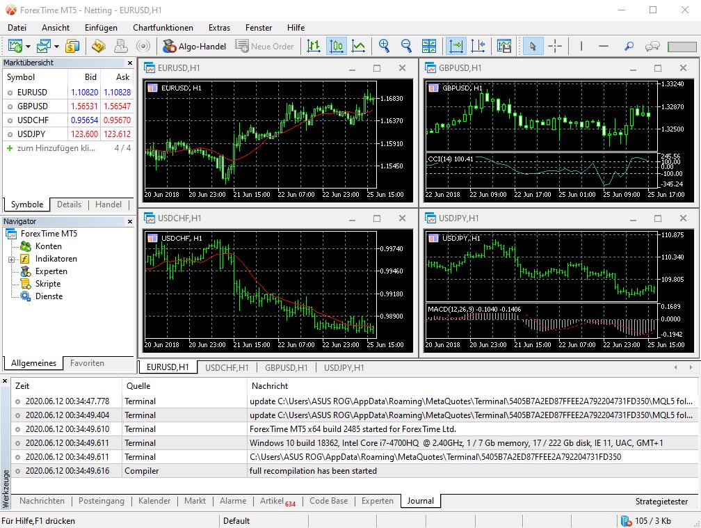 FXTM (Forex Time) MetaTrader 5 Platform
