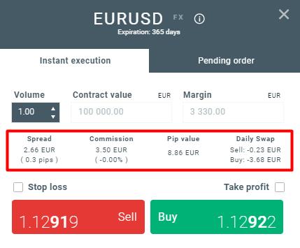 Handelsavgifter for Forex Trading (Bestill maske)