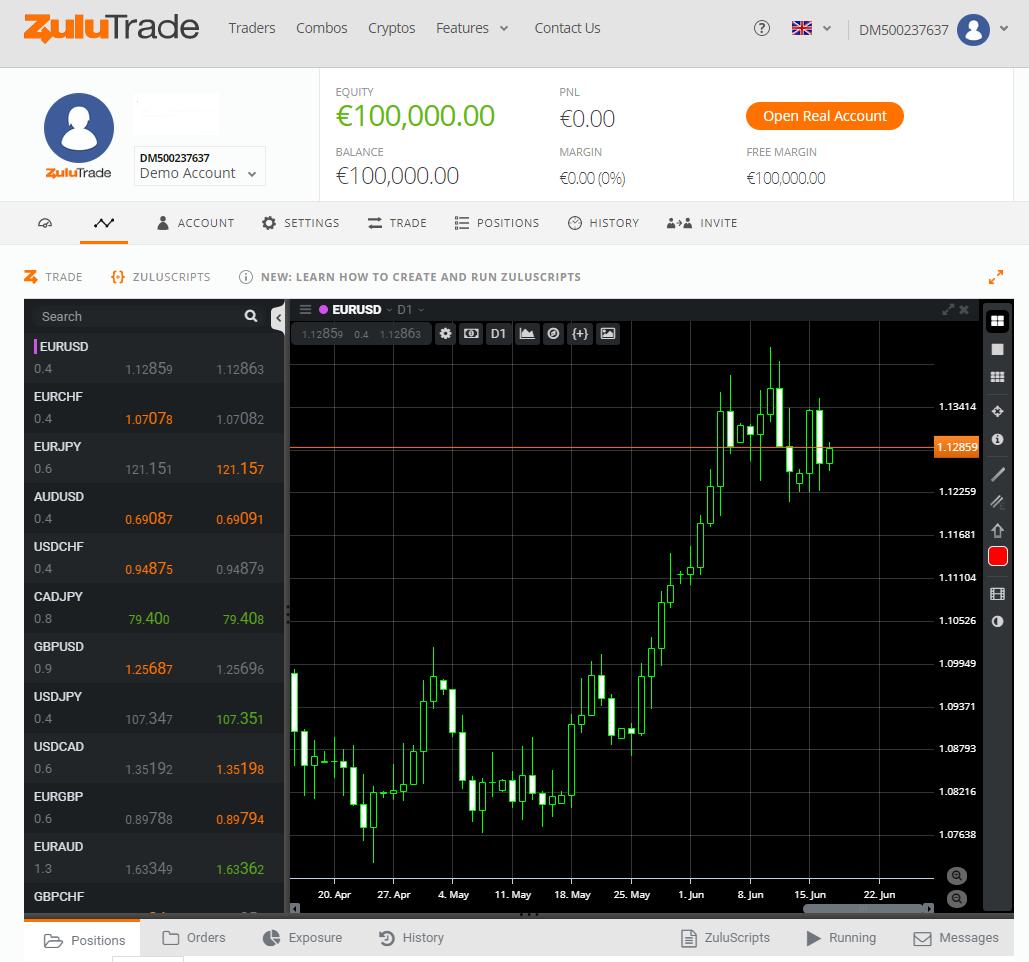 ZuluTrade+ (ZTP) Platform