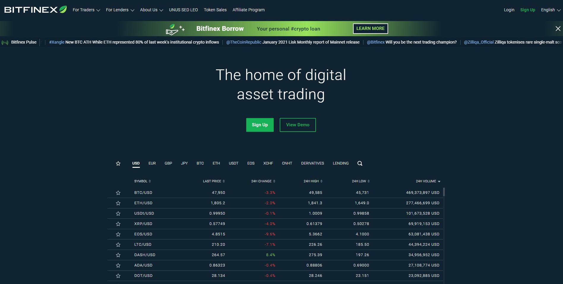 Bitfinex cryptocurrency exchange