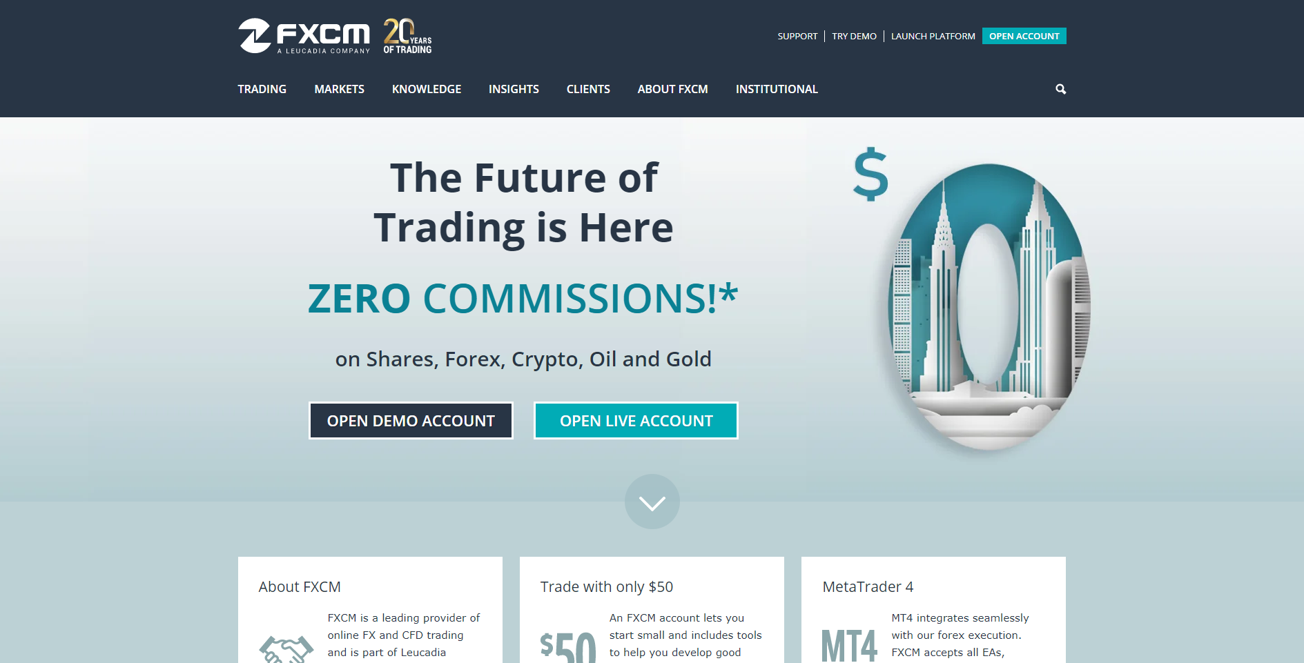 FXCM forex broker in Japan