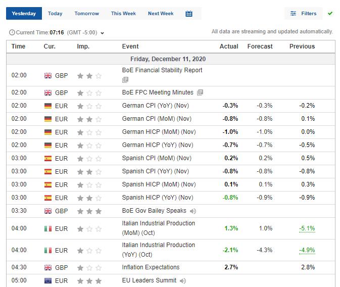 Investing.com calendario economico