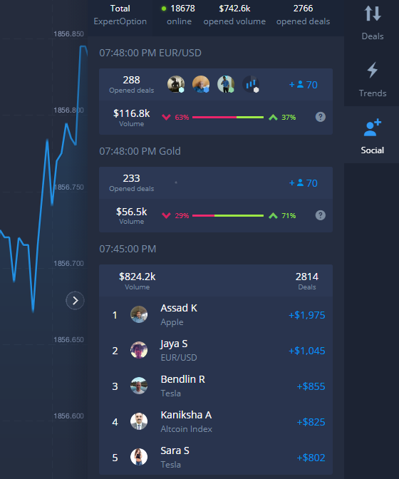 Social Trading for Indonesian traders