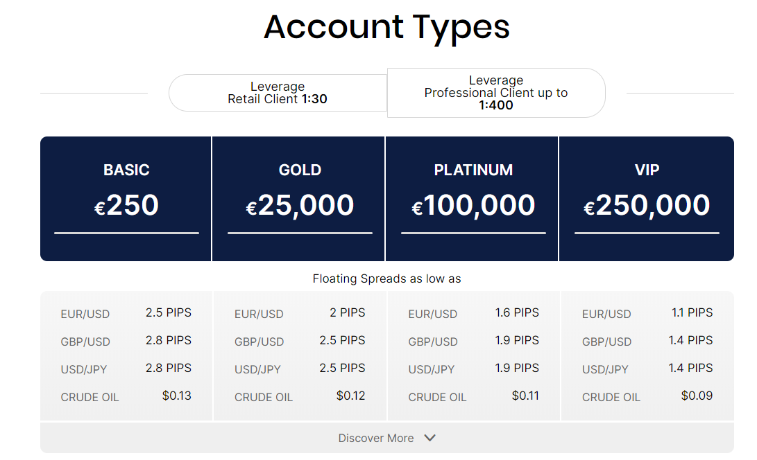 Ubrokers account types