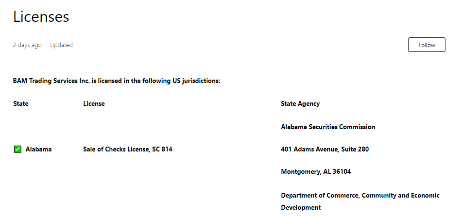 Binance Licenses