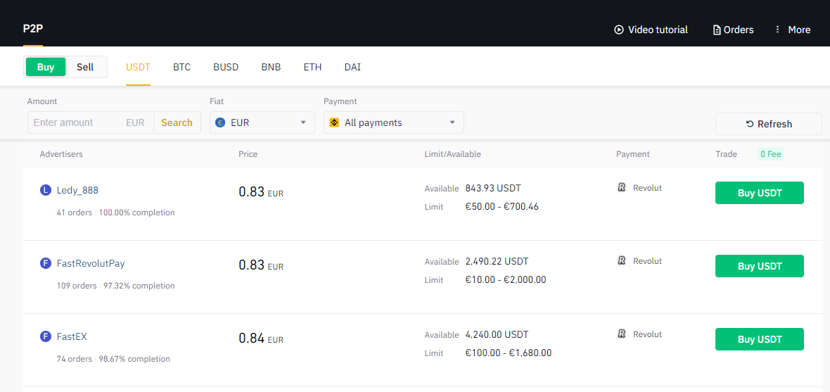 margine commerciando bitcoin