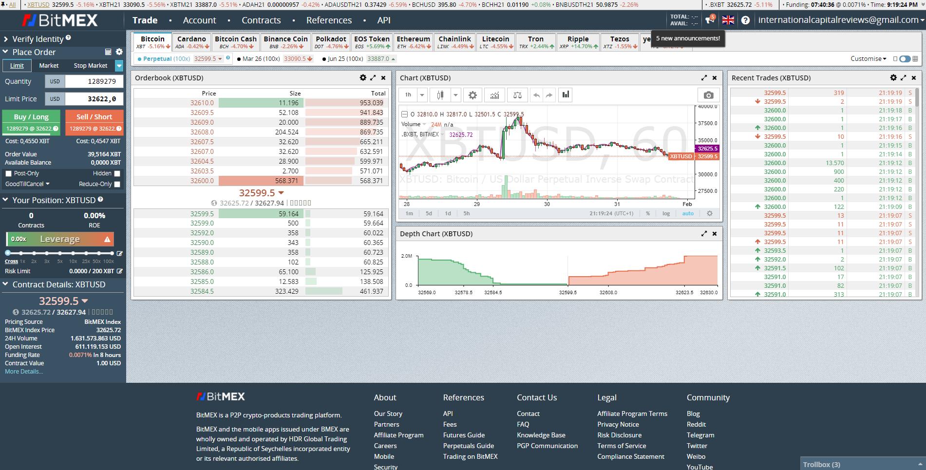 BitMEX handelsplatform