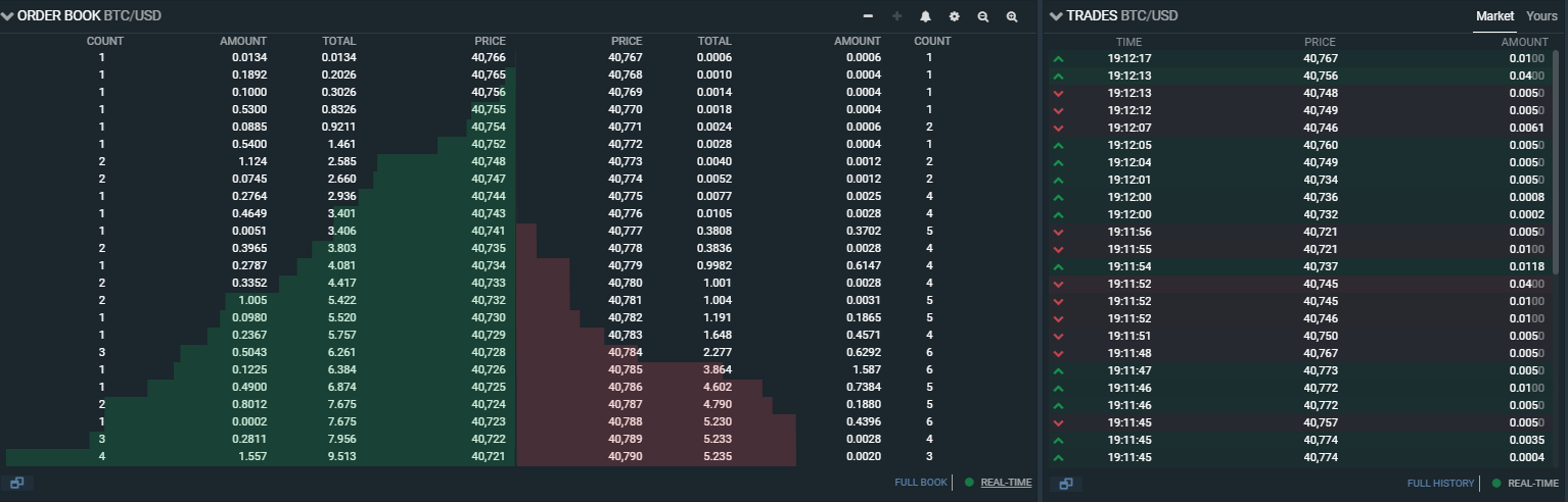 bitfinex minimo deposito btc)