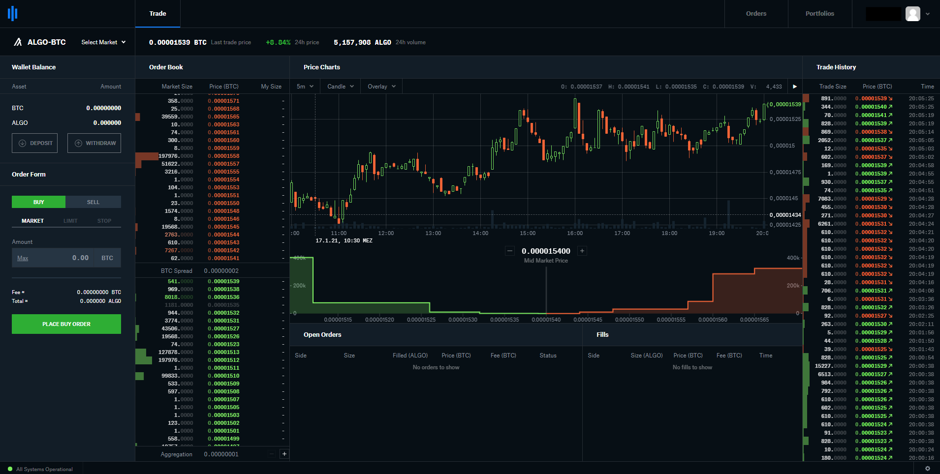 Coinbase Pro handelsplatform