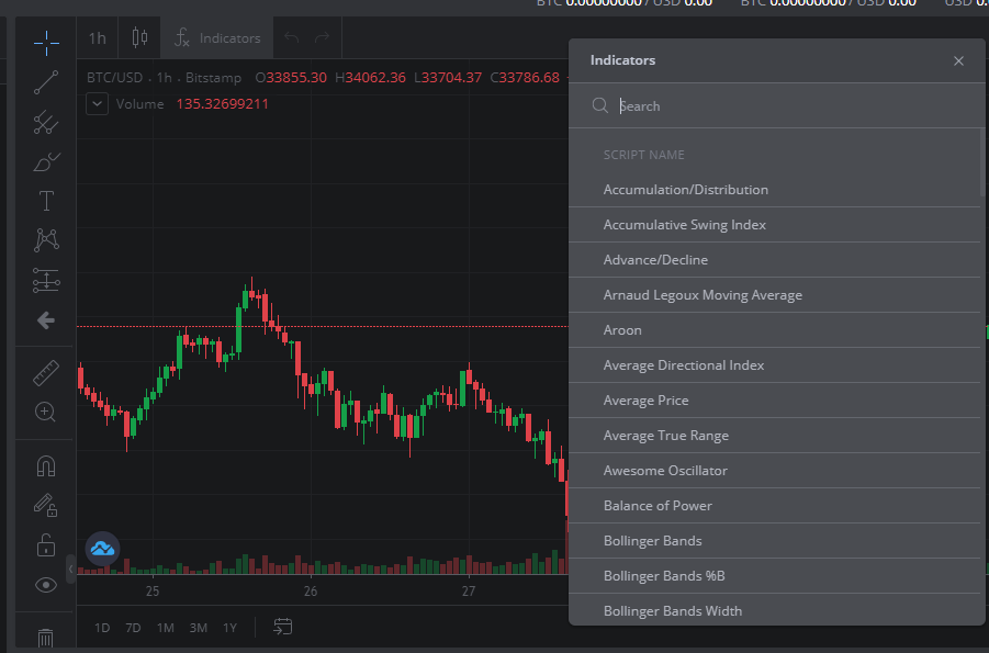 Configure your chart with Bitstamp