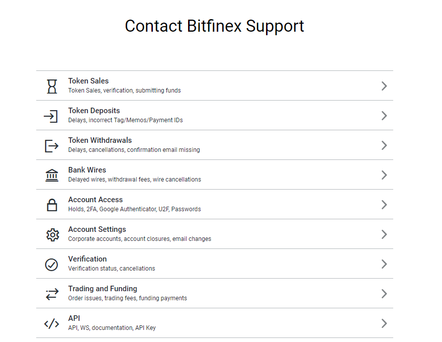 Contact the Bitfinex support