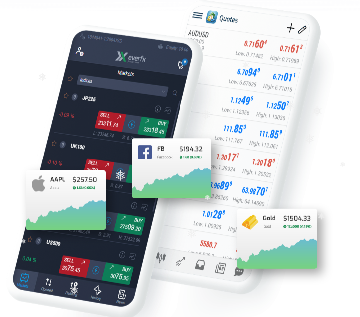 EverFx mobile trading