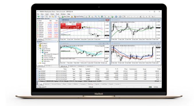 Investous MetaTrader 4 platform