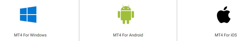 МТ4 для любого устройства