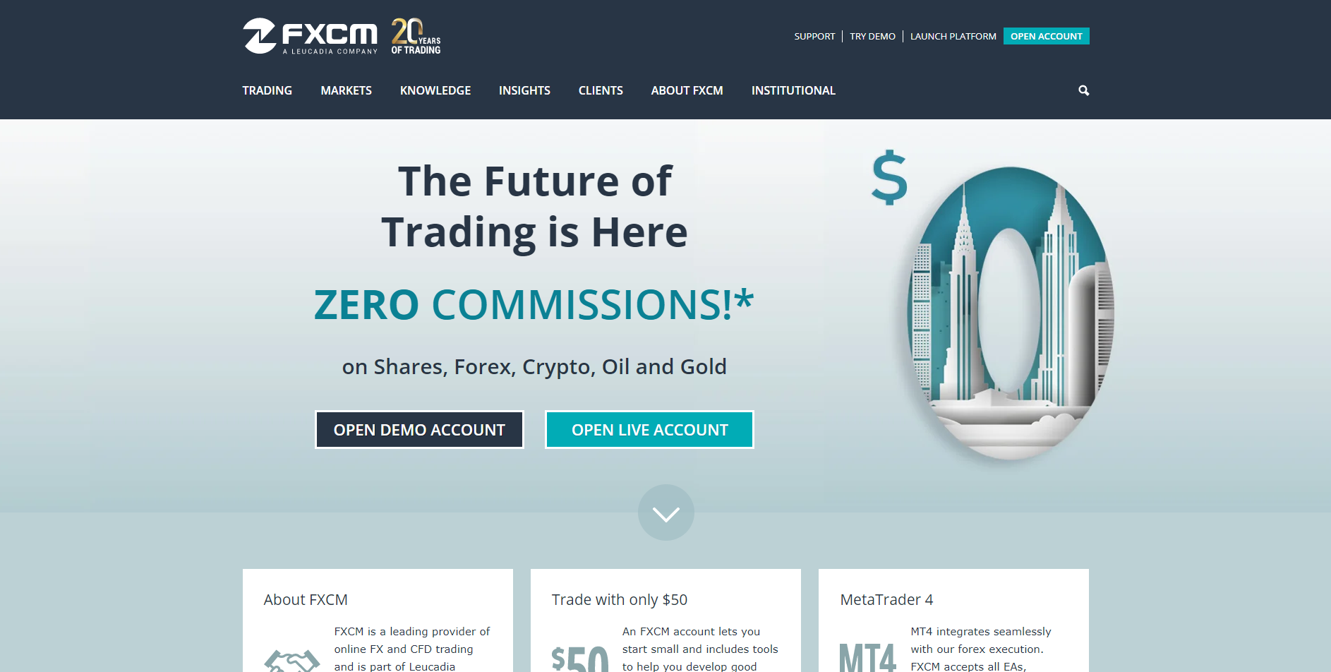 Official website of the forex broker FXCM in Europe